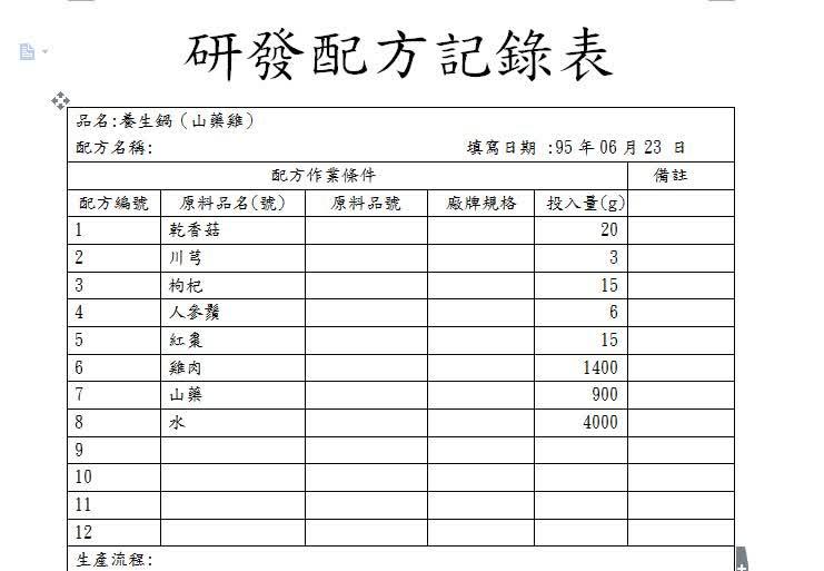 【文字教程】台湾某火锅店火锅汤底研发配方记录表
